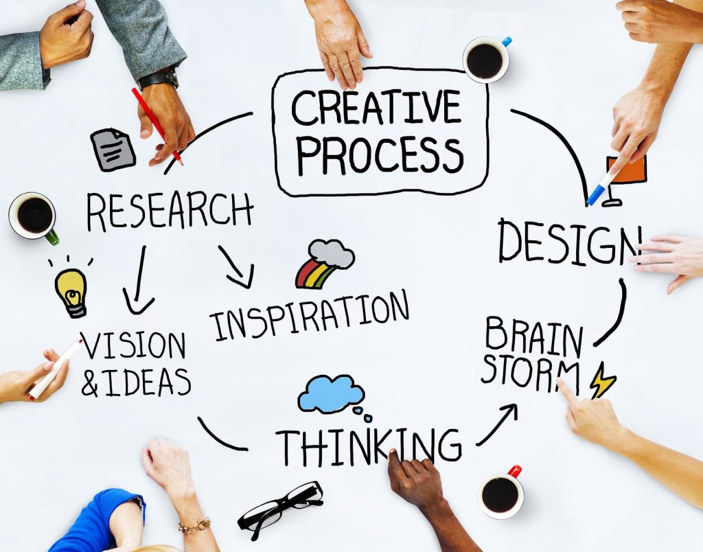 team-creativity-workengo
